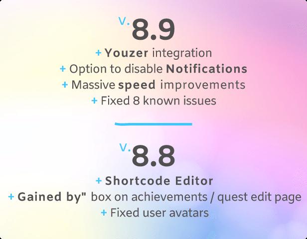 WPAchievements New Release